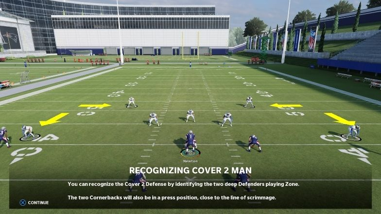 Recognizing and beating Cover 2 Man