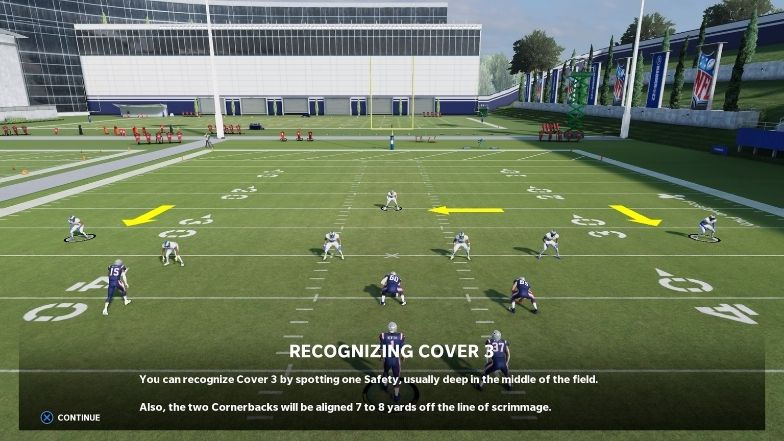 Recognizing and beating Cover 3