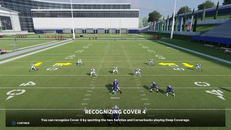Recognizing and beating Cover 4